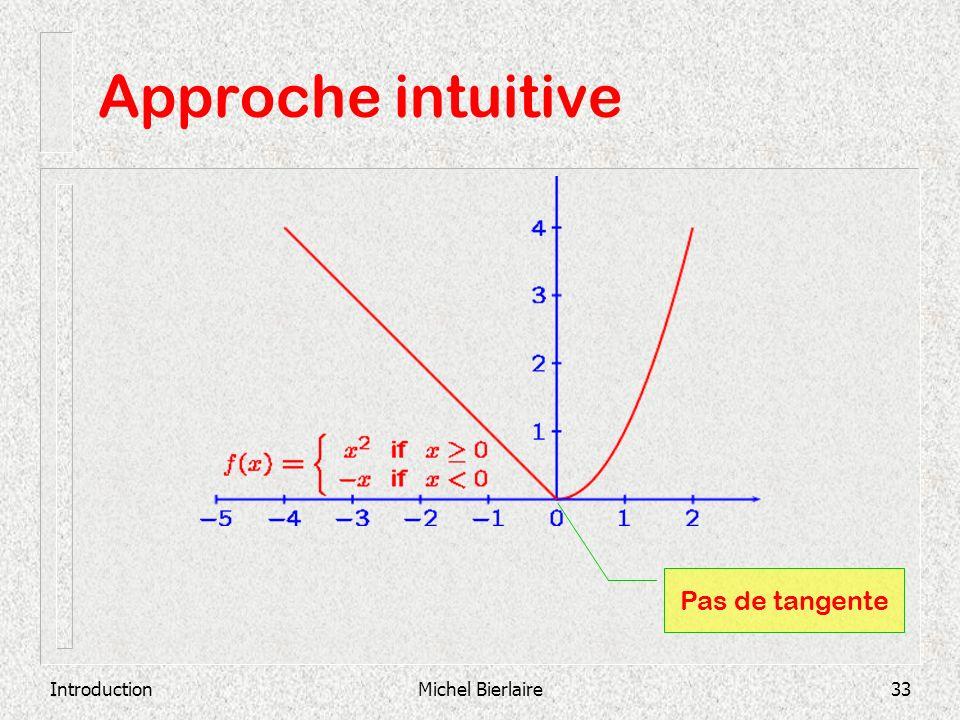 IntroductionMichel Bierlaire33 Approche intuitive Pas de tangente