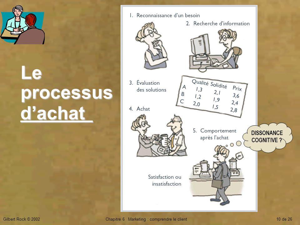 Gilbert Rock © 2002Chapitre 6 Marketing : comprendre le client10 de 26 Le processus _______ DISSONANCE COGNITIVE ? dachat