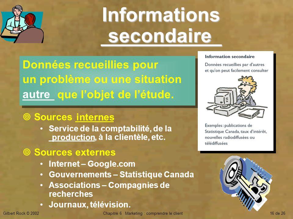 Gilbert Rock © 2002Chapitre 6 Marketing : comprendre le client16 de 26 Sources _______ Service de la comptabilité, de la __________, à la clientèle, e