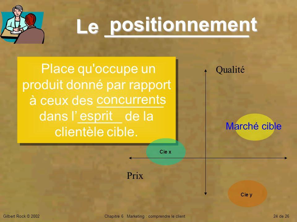 Gilbert Rock © 2002Chapitre 6 Marketing : comprendre le client24 de 26 Le _____________ Place qu'occupe un produit donné par rapport à ceux des ______