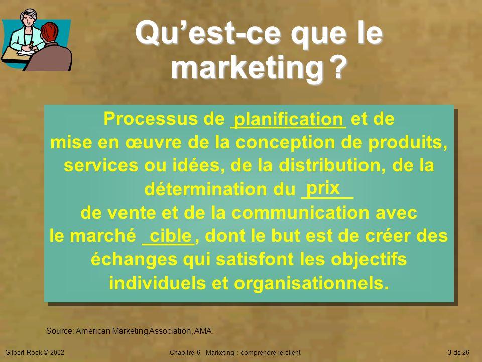 Gilbert Rock © 2002Chapitre 6 Marketing : comprendre le client3 de 26 Quest-ce que le marketing ? Processus de ___________ et de mise en œuvre de la c