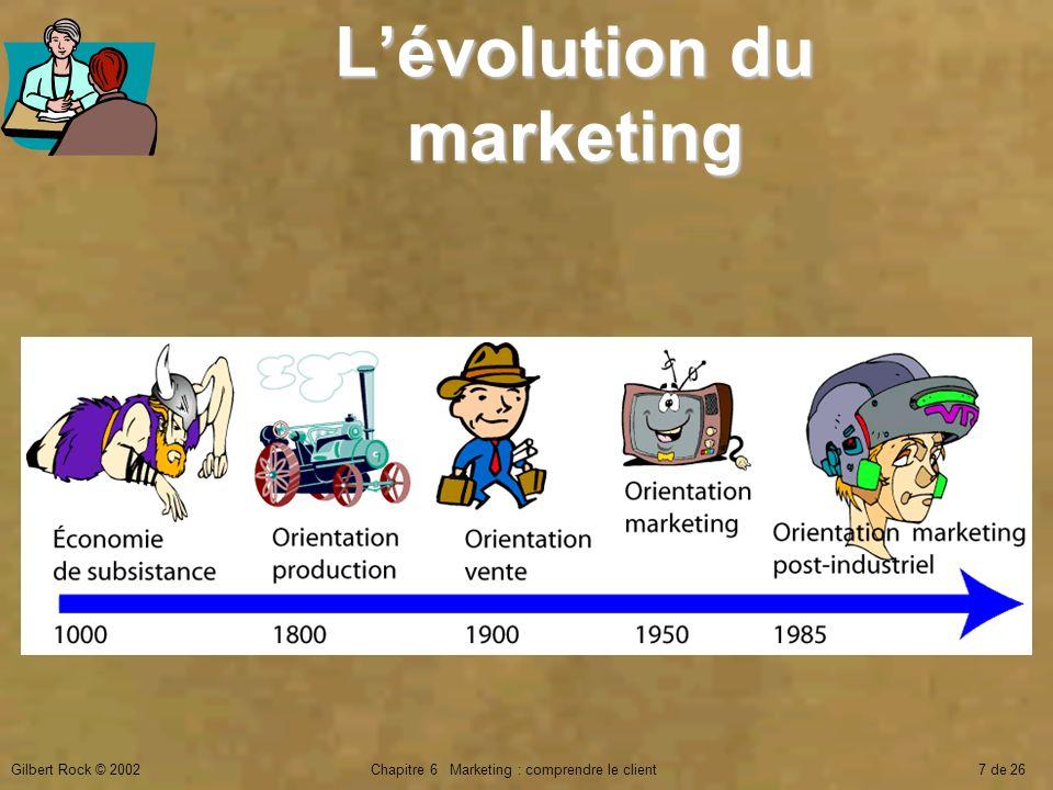Gilbert Rock © 2002Chapitre 6 Marketing : comprendre le client7 de 26 Lévolution du marketing