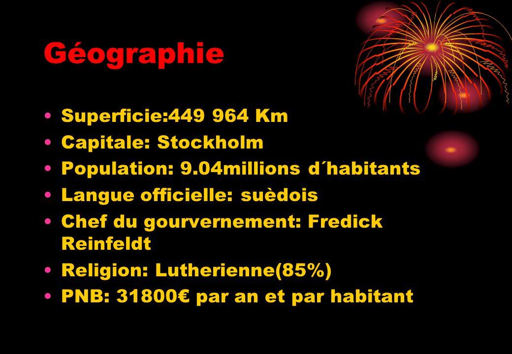 Géographie Superficie:449 964 Km Capitale: Stockholm Population: 9.04millions d´habitants Langue officielle: suèdois Chef du gourvernement: Fredick Re