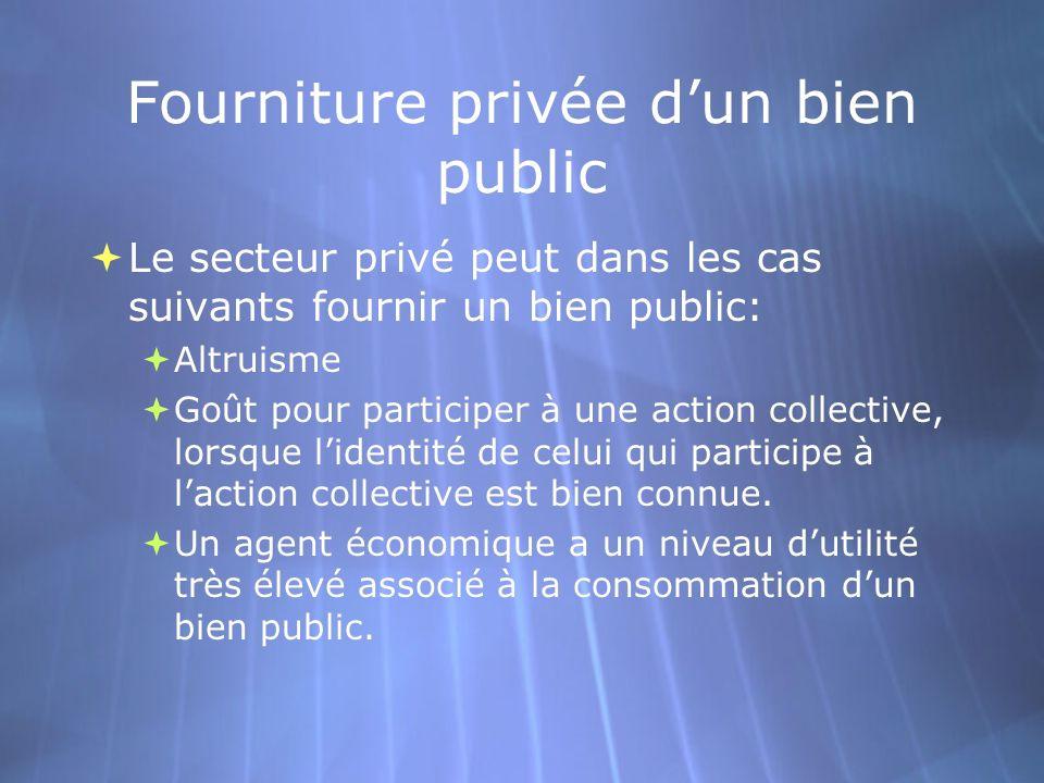 Fourniture privée dun bien public Le secteur privé peut dans les cas suivants fournir un bien public: Altruisme Goût pour participer à une action coll