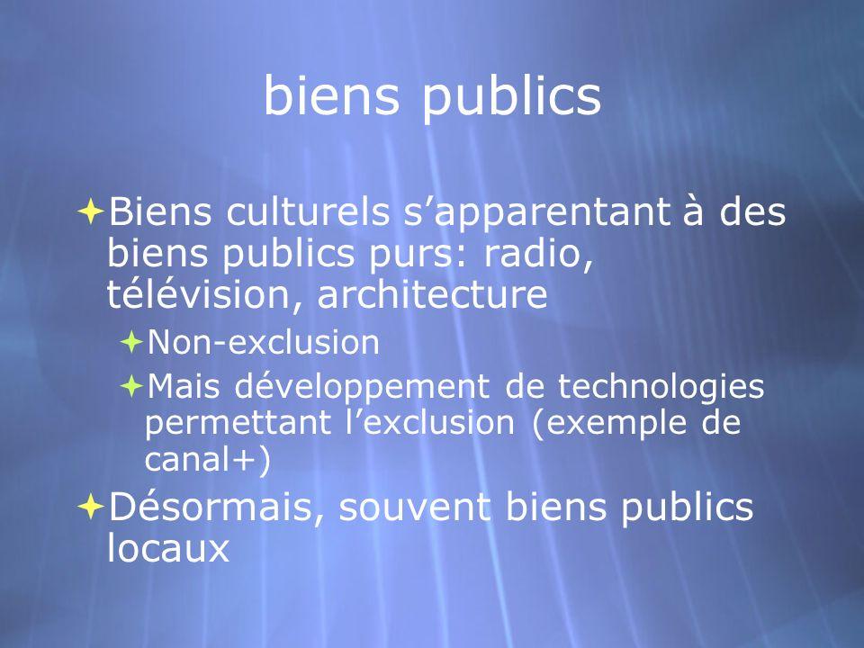 biens publics Biens culturels sapparentant à des biens publics purs: radio, télévision, architecture Non-exclusion Mais développement de technologies