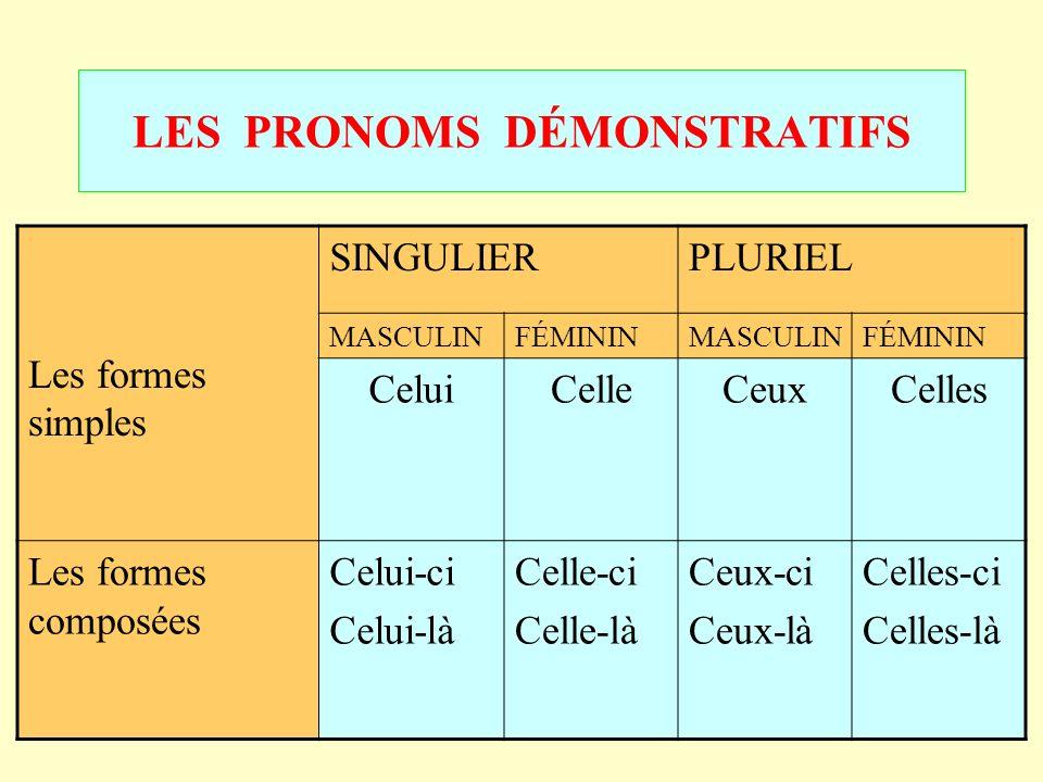 LES PRONOMS DÉMONSTRATIFS Les formes simples SINGULIERPLURIEL MASCULINFÉMININMASCULINFÉMININ CeluiCelleCeuxCelles Les formes composées Celui-ci Celui-