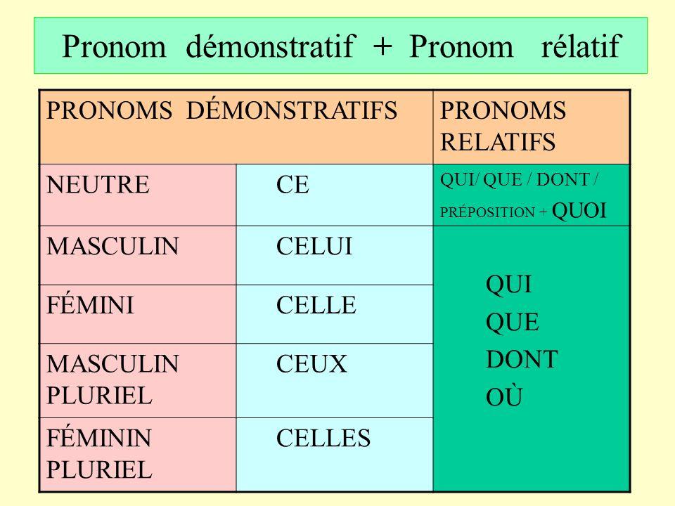 Pronom démonstratif + Pronom rélatif PRONOMS DÉMONSTRATIFSPRONOMS RELATIFS NEUTRE CE QUI/ QUE / DONT / PRÉPOSITION + QUOI MASCULIN CELUI QUI QUE DONT