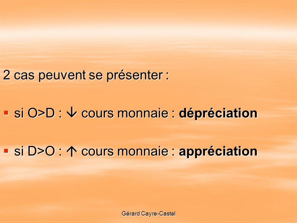 Gérard Cayre-Castel 2 cas peuvent se présenter : si O>D : cours monnaie : dépréciation si O>D : cours monnaie : dépréciation si D>O : cours monnaie : appréciation si D>O : cours monnaie : appréciation