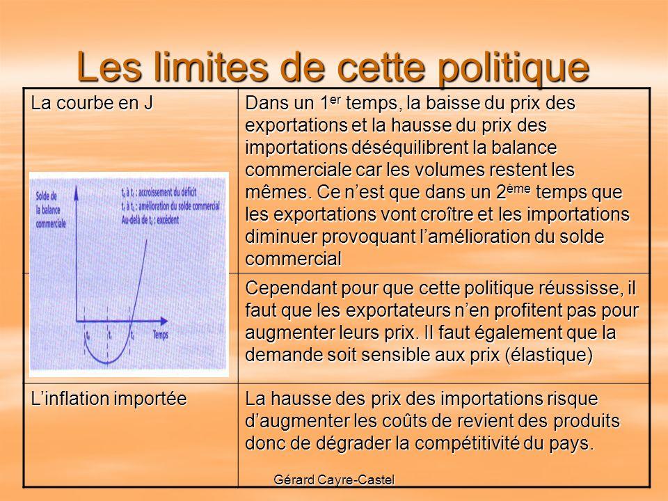 Gérard Cayre-Castel Les limites de cette politique La courbe en J Dans un 1 er temps, la baisse du prix des exportations et la hausse du prix des importations déséquilibrent la balance commerciale car les volumes restent les mêmes.