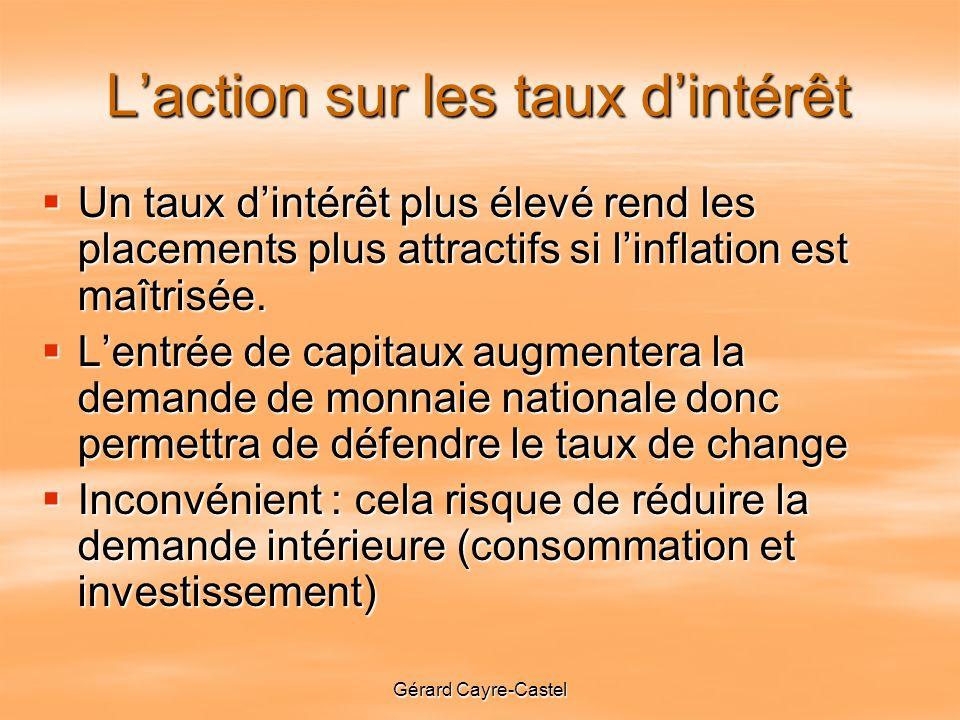 Gérard Cayre-Castel Laction sur les taux dintérêt Un taux dintérêt plus élevé rend les placements plus attractifs si linflation est maîtrisée.