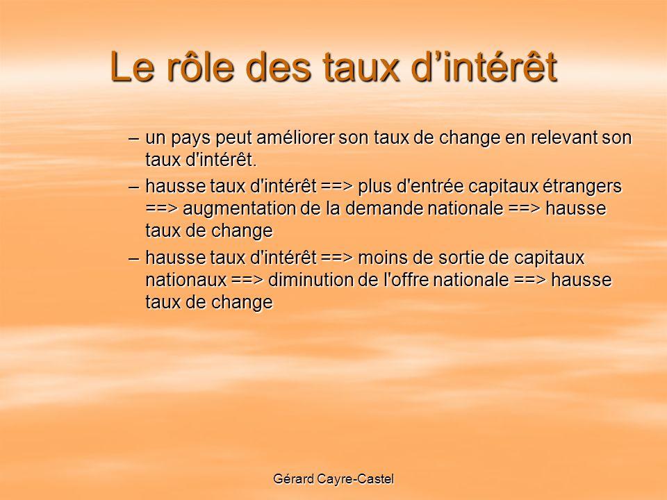 Gérard Cayre-Castel Le rôle des taux dintérêt –un pays peut améliorer son taux de change en relevant son taux d intérêt.