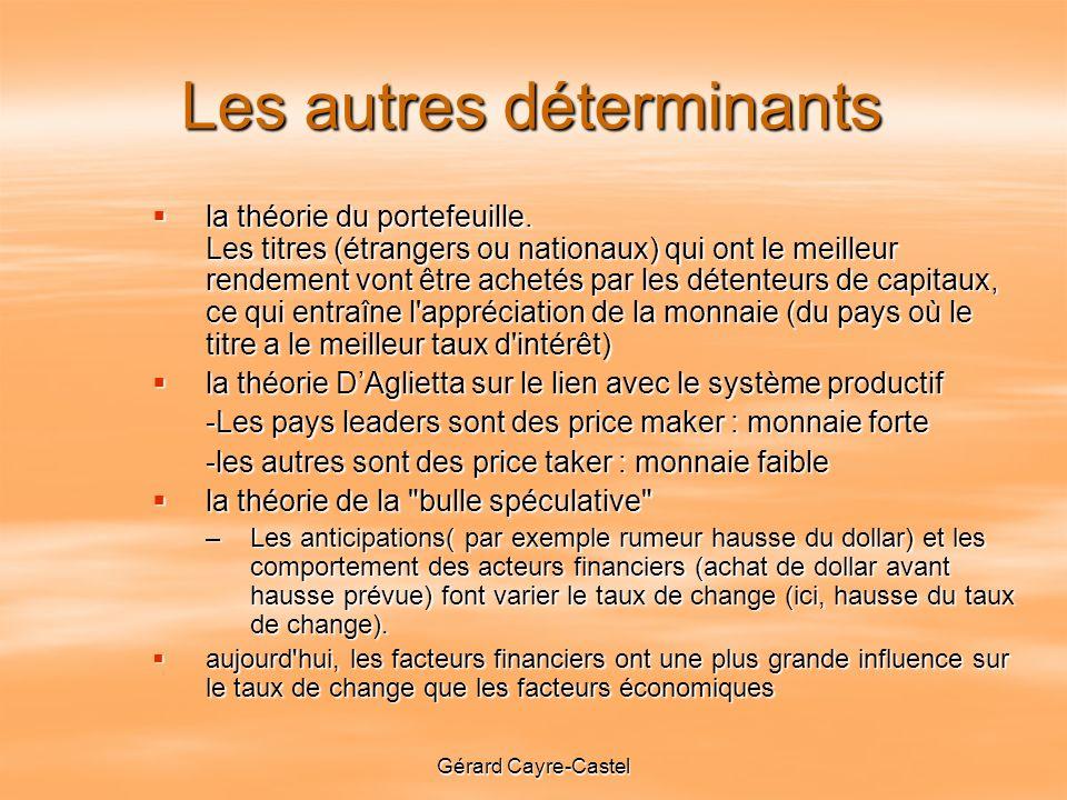 Gérard Cayre-Castel Les autres déterminants la théorie du portefeuille.