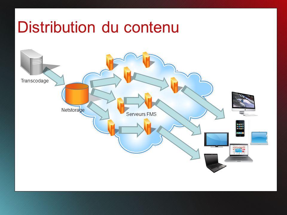 Distribution du contenu La pt op Appl e TV Transcodage Netstorage Serveurs FMS