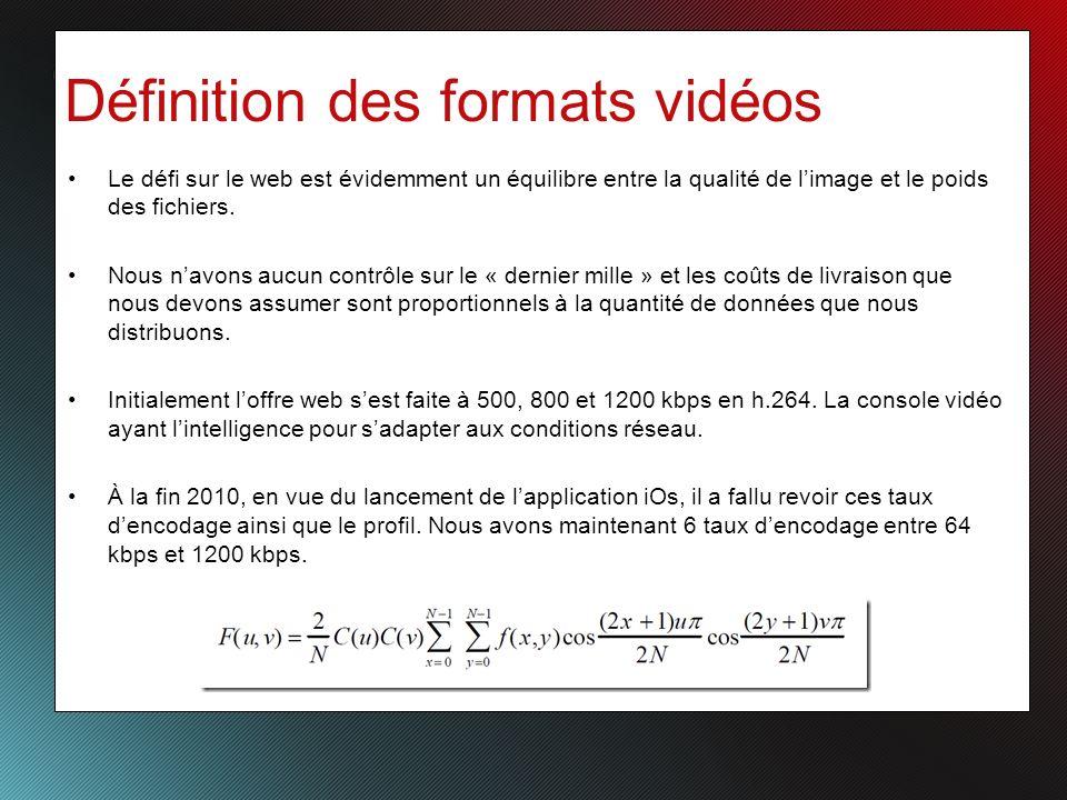 Définition des formats vidéos Le défi sur le web est évidemment un équilibre entre la qualité de limage et le poids des fichiers.