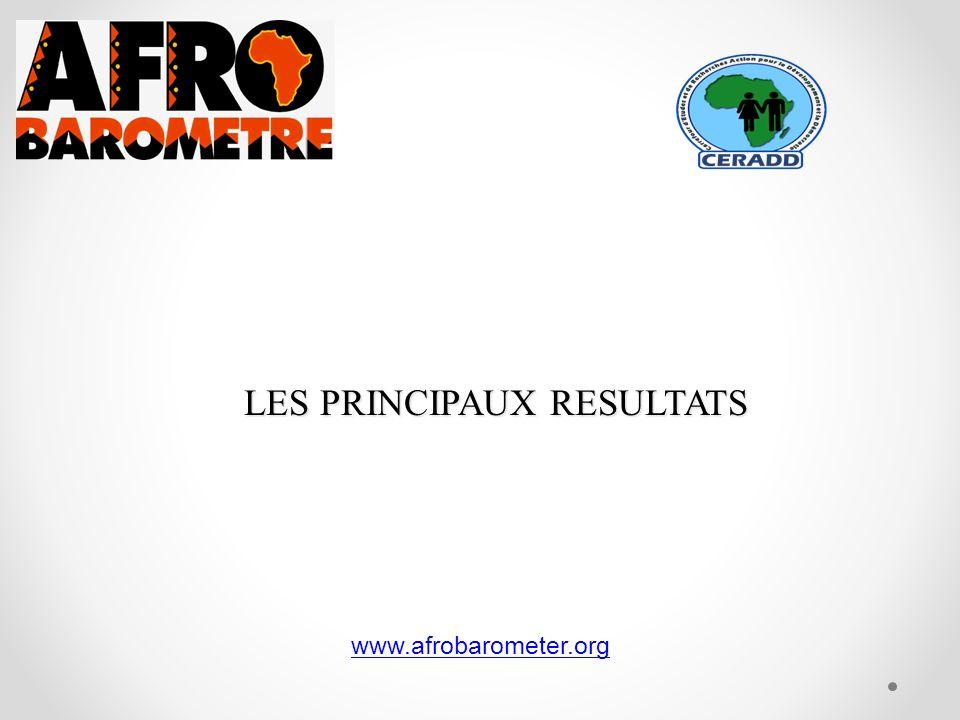 LES PRINCIPAUX RESULTATS www.afrobarometer.org