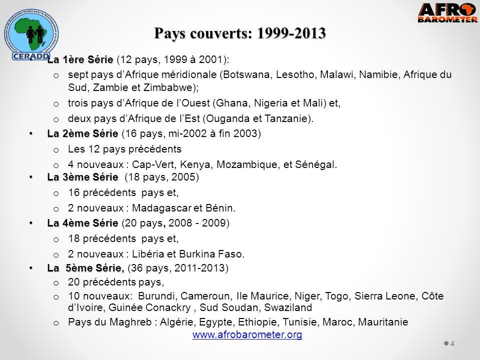 Pays couverts: 1999-2013 4 www.afrobarometer.org La 1ère SérieLa 1ère Série (12 pays, 1999 à 2001): o sept pays dAfrique méridionale (Botswana, Lesotho, Malawi, Namibie, Afrique du Sud, Zambie et Zimbabwe); o trois pays dAfrique de lOuest (Ghana, Nigeria et Mali) et, o deux pays dAfrique de lEst (Ouganda et Tanzanie).