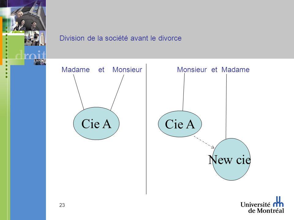 23 Division de la société avant le divorce Madame et Monsieur Monsieur et Madame Cie A New cie