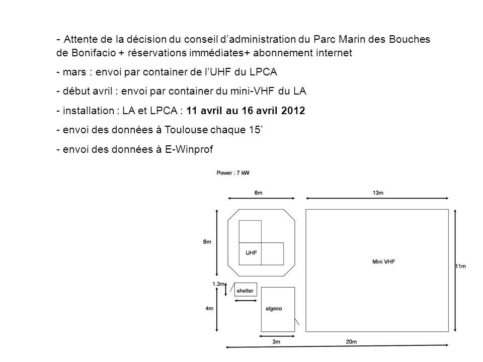 - Attente de la décision du conseil dadministration du Parc Marin des Bouches de Bonifacio + réservations immédiates+ abonnement internet - mars : envoi par container de lUHF du LPCA - début avril : envoi par container du mini-VHF du LA - installation : LA et LPCA : 11 avril au 16 avril 2012 - envoi des données à Toulouse chaque 15 - envoi des données à E-Winprof