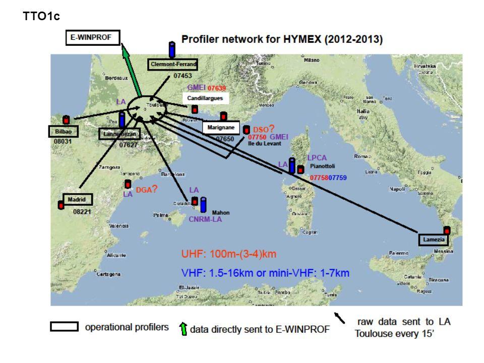 Avancement : - les données arrivant à ce jour au LA : Madrid (à redécouper), Clermont, Marignane - semaine prochaine : mini-VHF Pianottoli (du LA), UHF Baléares (du LA), VHF Baléares (du CNRM) - courant mars : UHF Candillargues (du CNRM) - Mi-mars: B.