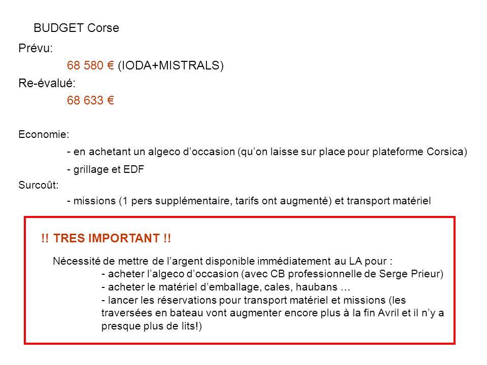 BUDGET Corse Prévu: 68 580 (IODA+MISTRALS) Re-évalué: 68 633 Economie: - en achetant un algeco doccasion (quon laisse sur place pour plateforme Corsica) - grillage et EDF Surcoût: - missions (1 pers supplémentaire, tarifs ont augmenté) et transport matériel !.