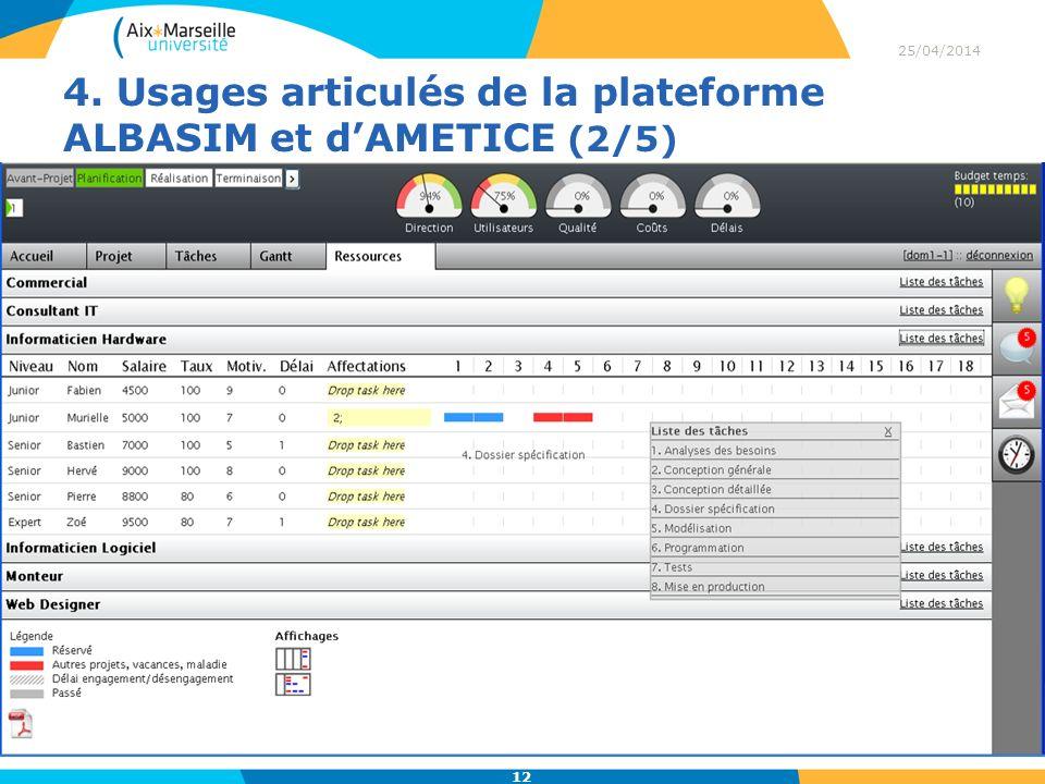 4. Usages articulés de la plateforme ALBASIM et dAMETICE (2/5) 25/04/2014 12 Usage du SG par les étudiants