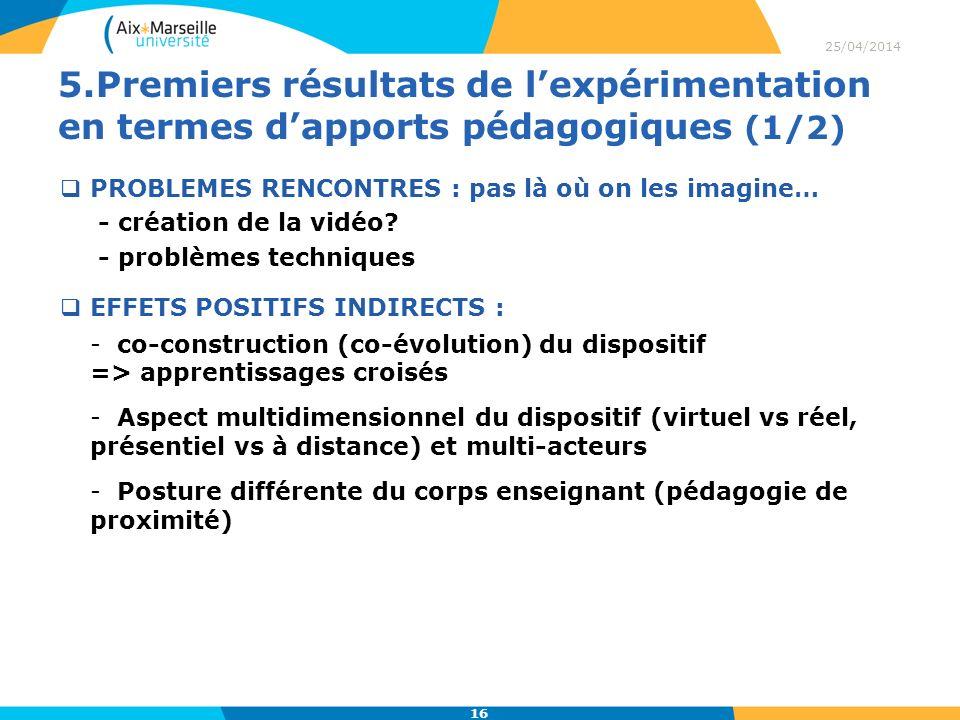 5.Premiers résultats de lexpérimentation en termes dapports pédagogiques (1/2) PROBLEMES RENCONTRES : pas là où on les imagine… - création de la vidéo