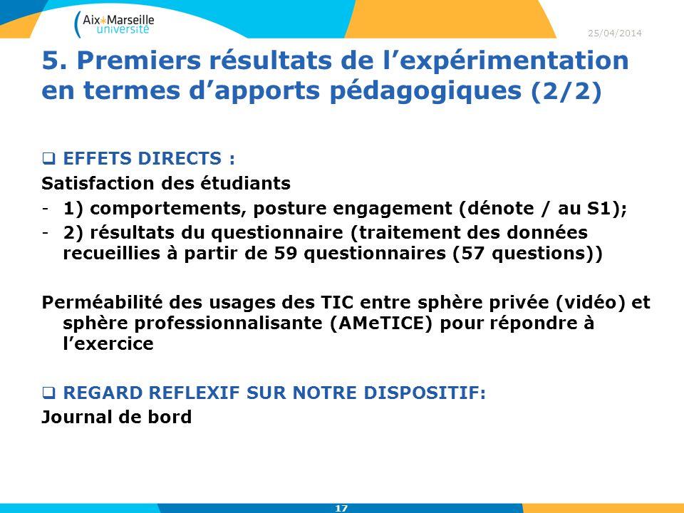 5. Premiers résultats de lexpérimentation en termes dapports pédagogiques (2/2) EFFETS DIRECTS : Satisfaction des étudiants -1) comportements, posture