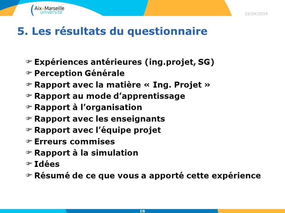 5. Les résultats du questionnaire Expériences antérieures (ing.projet, SG) Perception Générale Rapport avec la matière « Ing. Projet » Rapport au mode