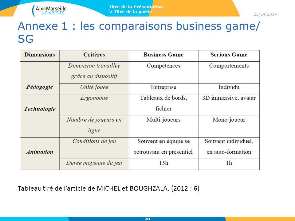 Annexe 1 : les comparaisons business game/ SG 25/04/2014 Titre de la Présentation > Titre de la partie 20 Tableau tiré de larticle de MICHEL et BOUGHZ