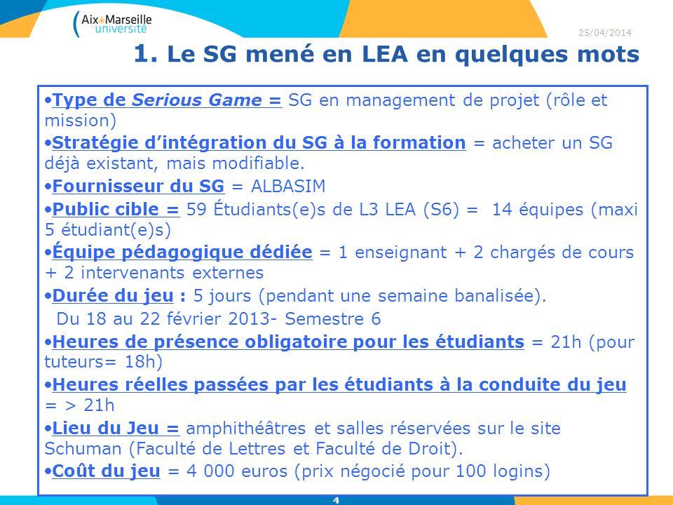 1. Le SG mené en LEA en quelques mots 25/04/2014 4 Type de Serious Game = SG en management de projet (rôle et mission) Stratégie dintégration du SG à