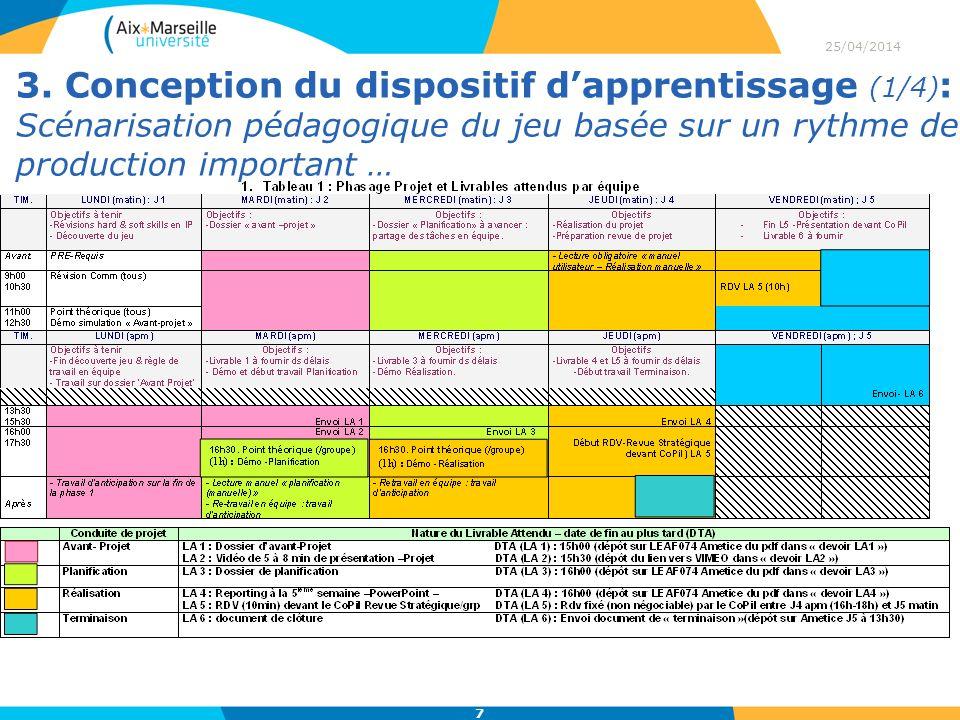 3. Conception du dispositif dapprentissage (1/4) : Scénarisation pédagogique du jeu basée sur un rythme de production important … 25/04/2014 7