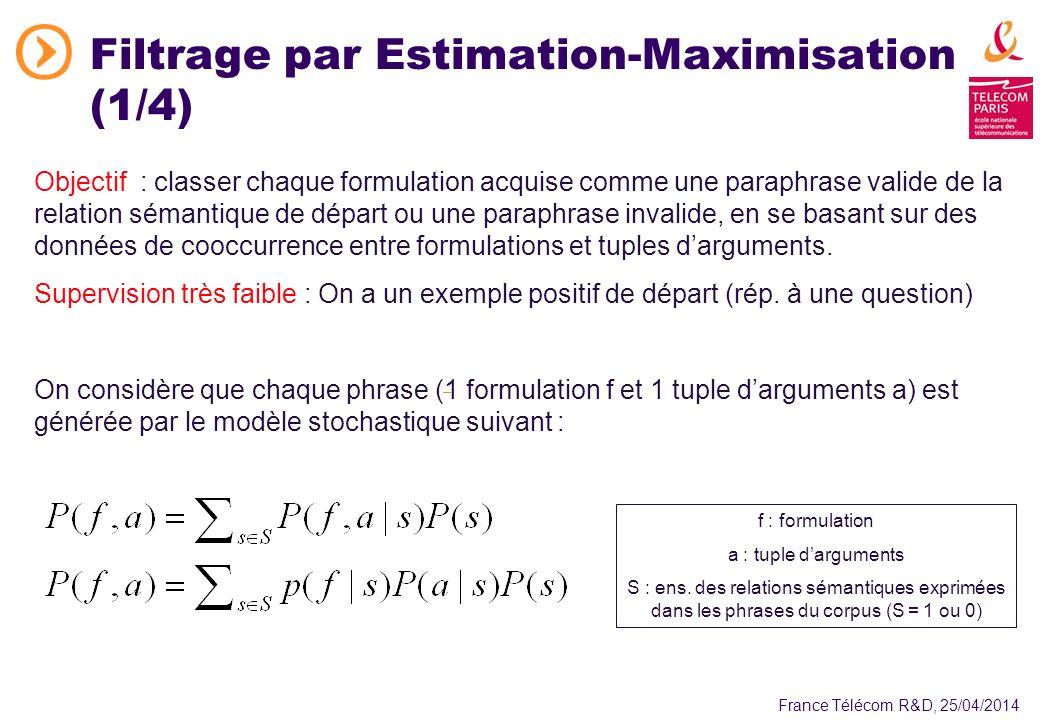 France Télécom R&D, 25/04/2014 Filtrage par Estimation-Maximisation (1/4) Objectif : classer chaque formulation acquise comme une paraphrase valide de la relation sémantique de départ ou une paraphrase invalide, en se basant sur des données de cooccurrence entre formulations et tuples darguments.