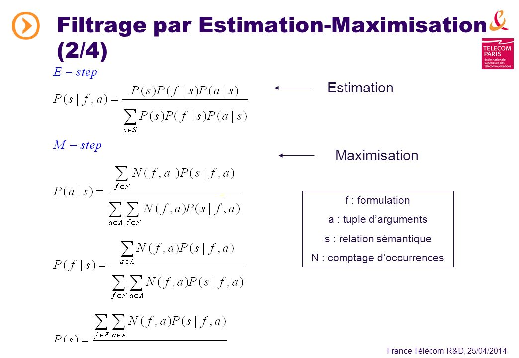 France Télécom R&D, 25/04/2014 Estimation Maximisation f : formulation a : tuple darguments s : relation sémantique N : comptage doccurrences Filtrage par Estimation-Maximisation (2/4)