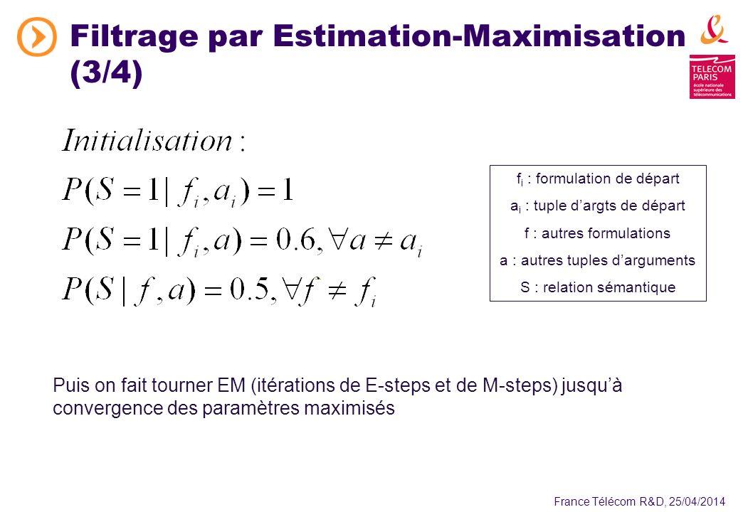 France Télécom R&D, 25/04/2014 Puis on fait tourner EM (itérations de E-steps et de M-steps) jusquà convergence des paramètres maximisés f i : formulation de départ a i : tuple dargts de départ f : autres formulations a : autres tuples darguments S : relation sémantique Filtrage par Estimation-Maximisation (3/4)