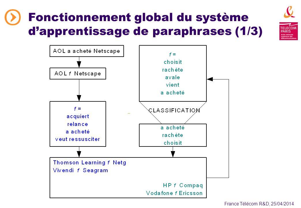 France Télécom R&D, 25/04/2014 Fonctionnement global du système dapprentissage de paraphrases (1/3)