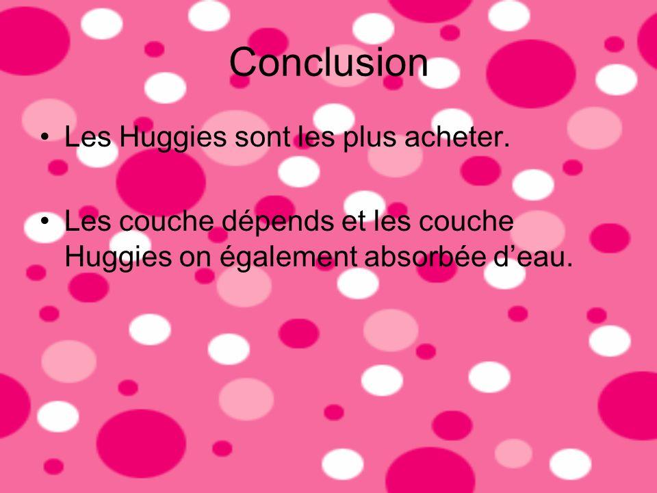 Conclusion Les Huggies sont les plus acheter. Les couche dépends et les couche Huggies on également absorbée deau.