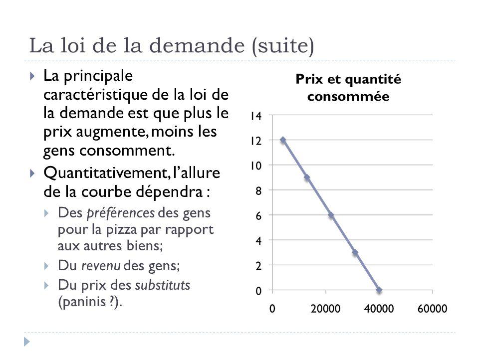 La loi de la demande (suite) La principale caractéristique de la loi de la demande est que plus le prix augmente, moins les gens consomment.
