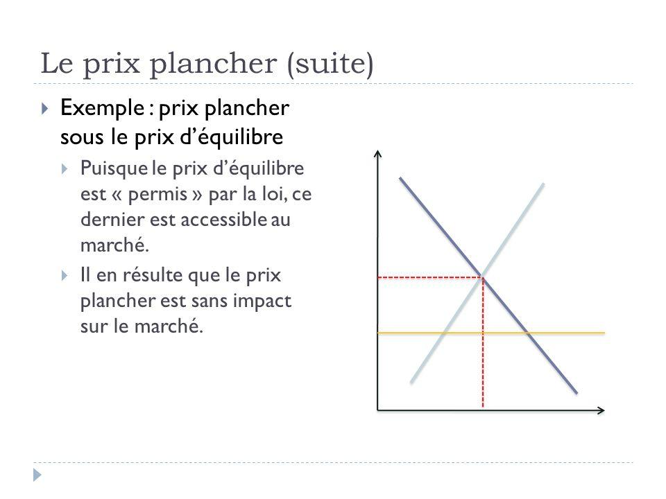 Le prix plancher (suite) Exemple : prix plancher sous le prix déquilibre Puisque le prix déquilibre est « permis » par la loi, ce dernier est accessible au marché.