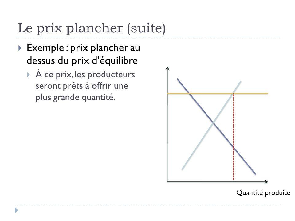 Le prix plancher (suite) Exemple : prix plancher au dessus du prix déquilibre À ce prix, les producteurs seront prêts à offrir une plus grande quantité.