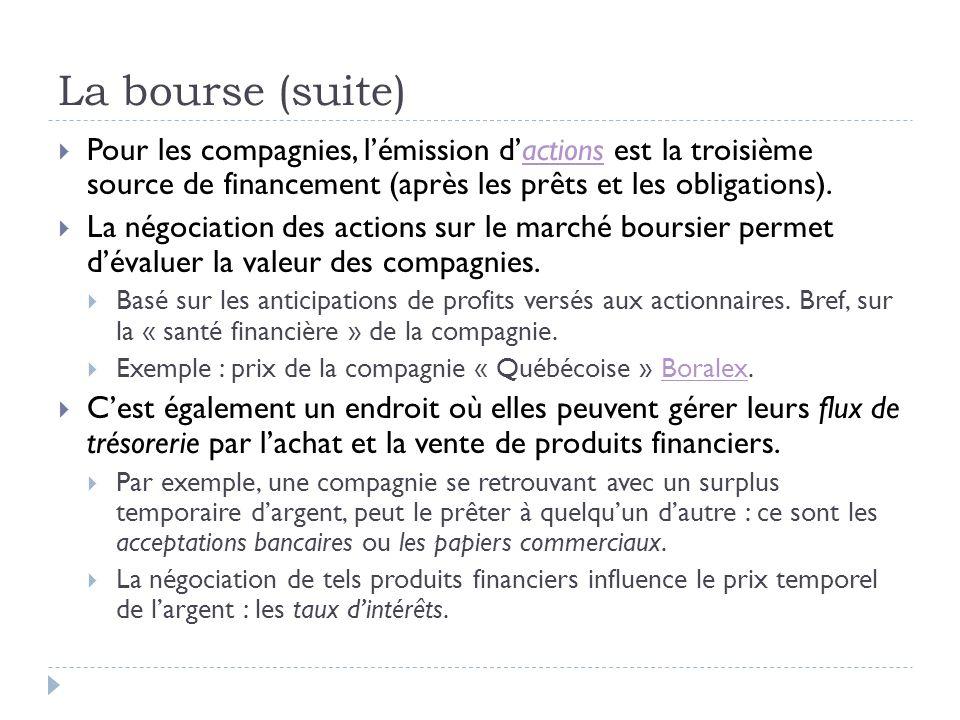 La bourse (suite) Pour les compagnies, lémission dactions est la troisième source de financement (après les prêts et les obligations).actions La négociation des actions sur le marché boursier permet dévaluer la valeur des compagnies.