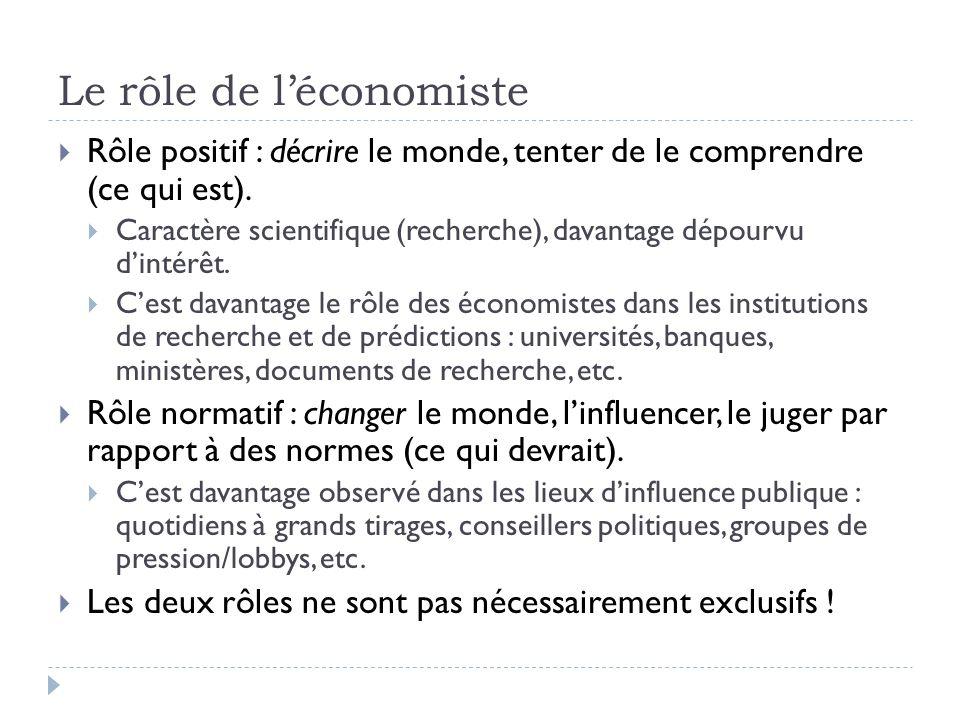 Le rôle de léconomiste Rôle positif : décrire le monde, tenter de le comprendre (ce qui est).