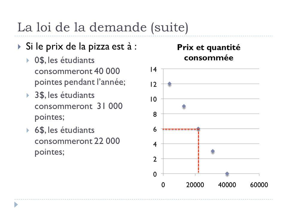 Les externalités (suite) Solution à lexternalité : Il faut « internaliser » le coût de production associé à la rivière.