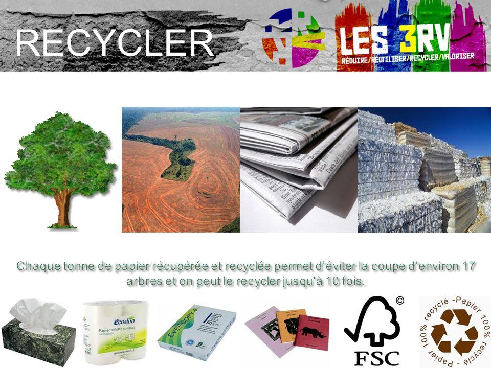 Utilisez du papier 100% recyclé et recyclez-le! RECYCLER