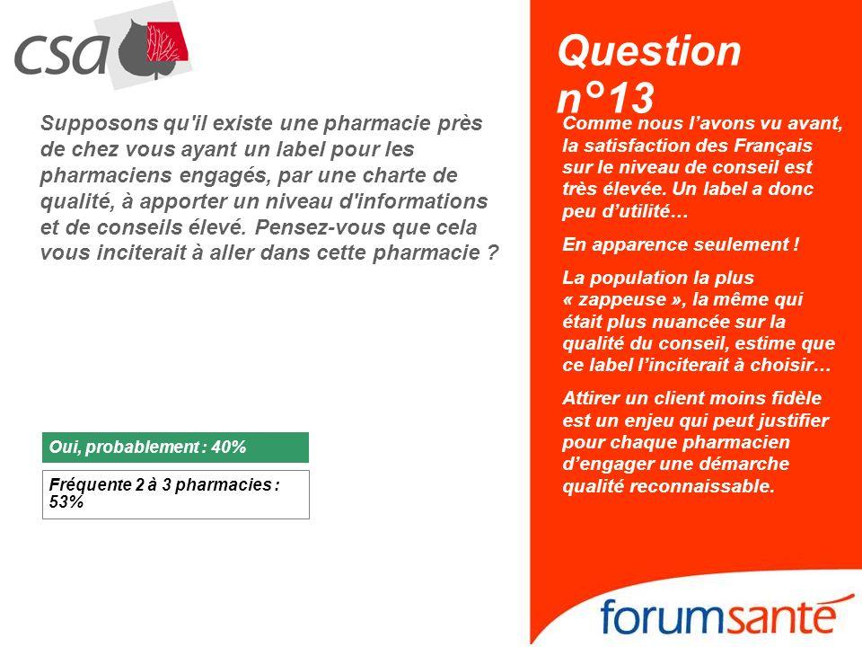 Question n°13 Supposons qu il existe une pharmacie près de chez vous ayant un label pour les pharmaciens engagés, par une charte de qualité, à apporter un niveau d informations et de conseils élevé.