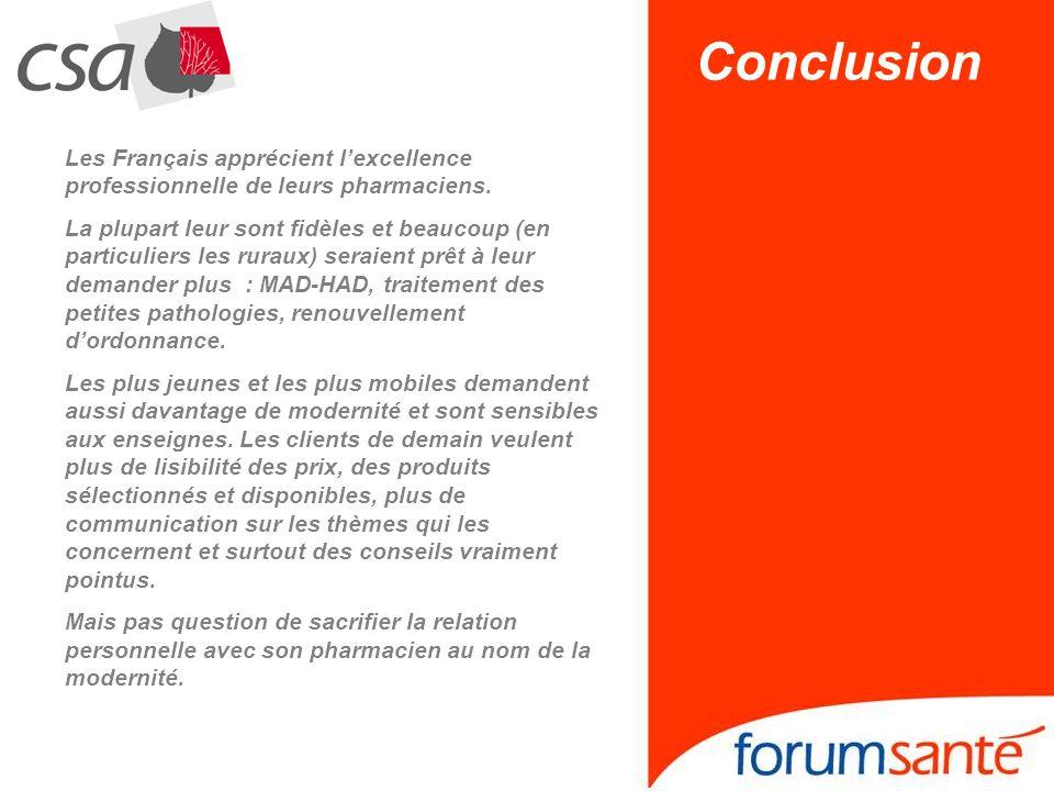 Les Français apprécient lexcellence professionnelle de leurs pharmaciens. La plupart leur sont fidèles et beaucoup (en particuliers les ruraux) seraie