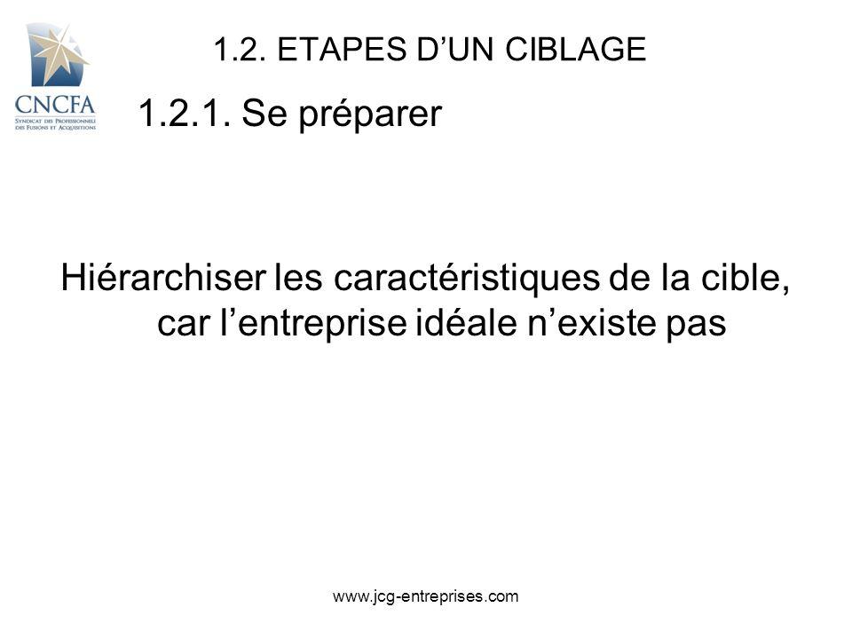 www.jcg-entreprises.com 1.2.3.