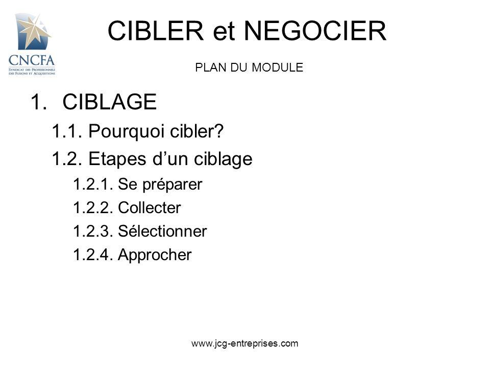 www.jcg-entreprises.com CIBLER et NEGOCIER 2.NEGOCIER 2.1.