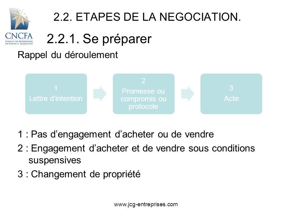 www.jcg-entreprises.com 2.2.1.Se préparer Place et intensité de la négociation 2.2.