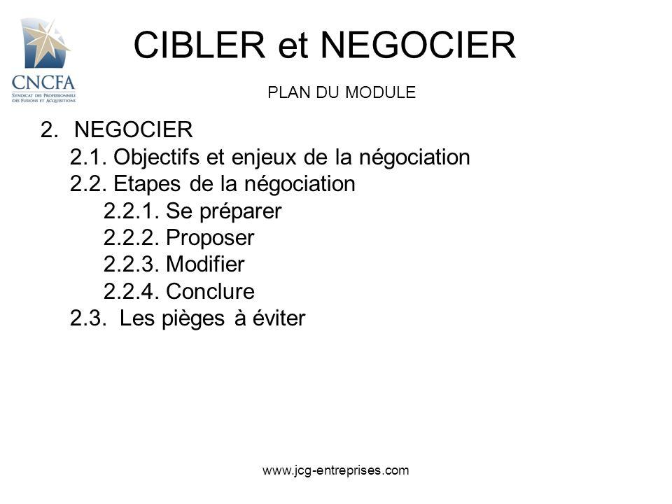 www.jcg-entreprises.com 1.1.POURQUOI CIBLER.