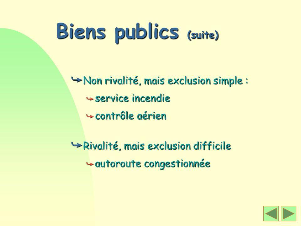 Biens publics (suite) å autoroute congestionnée å Rivalité, mais exclusion difficile å contrôle aérien å service incendie å Non rivalité, mais exclusi